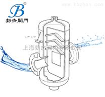 档板式汽水分离器
