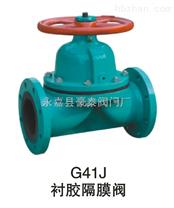 衛生級手動隔膜閥堰式隔膜閥G41J-10