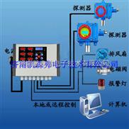 RBK/RBT煤气报警器 煤气浓度报警器