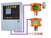 一氧化碳檢測報警器檢定規程