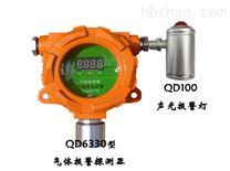 二氧化硫SO2氣體報警器