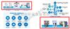 广州反渗透设备的生产厂家/广州水体再生工程/中水回用处理设备