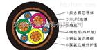 ZRC-BPGGP-1KV-3*70+3*10变频电缆