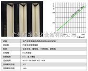 组合式耐高湿高效空气过滤器