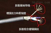 防爆電話線MHYVP 1*4*0.5礦用屏蔽電纜生產商