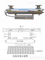 ZD-XZY30-8-防城港管道式紫外线杀菌器