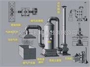 gl-西安家具喷漆空气净化设备生产厂家
