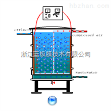 3D-ECR高COD高级氧化电催化降解