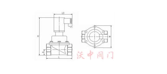 消防电磁阀,消防电磁阀功能