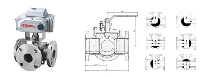 1.三通球阀有两座和四座密封结构,阀芯孔道有L型和T型两种结构形式,采用控制阀芯旋转角度,改变阀芯孔道与管道口的连接状态,可实现对三条支管不同的组合控制。三通球阀流通能力大,可控制气体、液体、蒸汽,更适用于控制高粘度,纤维颗粒状的流体。也适用于密封要求较严格的场合。