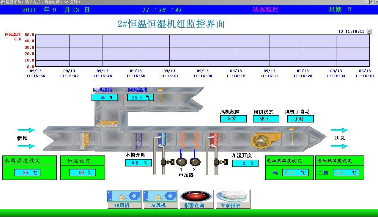 中央空调ddc节能控制系统 中央空调 ddc(direct