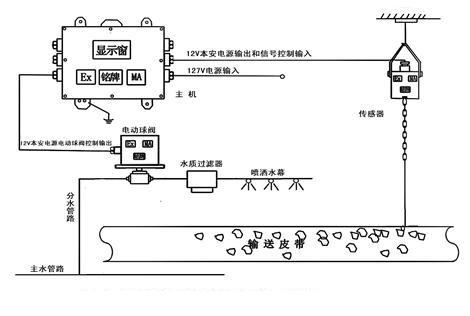 电路 电路图 电子 原理图 470_316