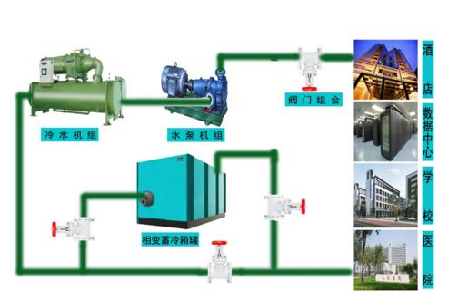 机床/防腐/制冷/空分/超声波 制冷设备 中央空调 山东开启钻探设备