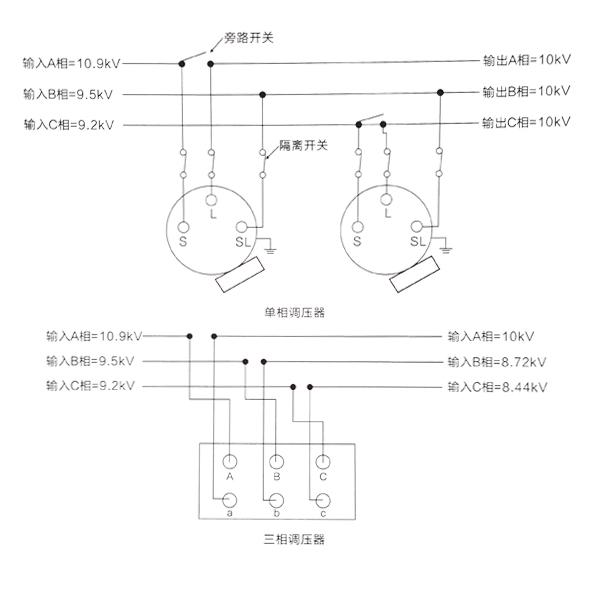 单相调压器工作原理 vr-8-10kv单相线路自动调压器是主体是一个单相