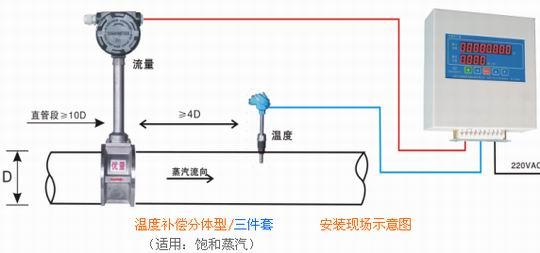 二、混合气体计量表工作原理 混合气体计量表是由设计在流场中的旋涡发生体、检测探头及相应的电子线路等组成。当流体流经旋涡发生体时,它的两侧就形成了交替变化的两排旋涡,这种旋涡被称为卡门涡街。斯特罗哈尔在卡门涡街理论的基础上又提出了卡门涡街的频率与流体的流速成正比,并给出了频率与流速的关系式: f = St × V/d 式中: