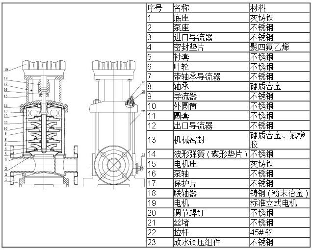 电路 电路图 电子 原理图 636_510