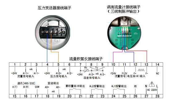 氮气流量_压缩空气流量计算_氮气流量计算