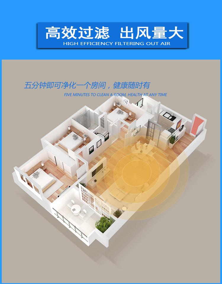 家用空气净化器/移动型空气消毒器