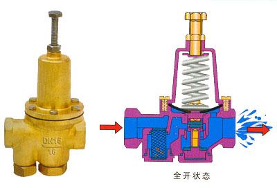 阀门 减压阀 200p型减压阀      200p型减压阀可水平或垂直安装于给水图片