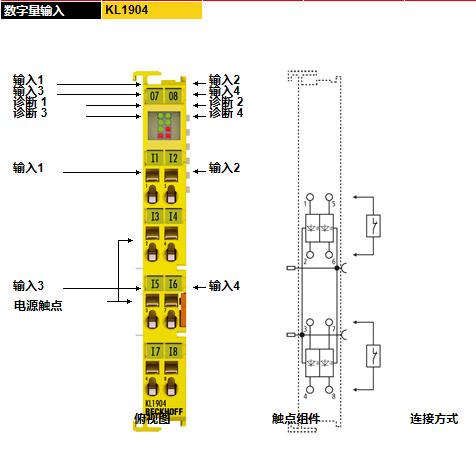 上海勇控自动化设备有限公司主营beckhoff倍福模块,pilz皮尔兹安全