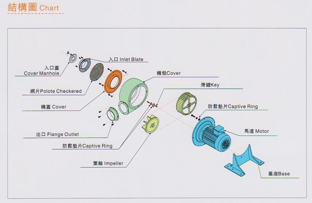低压冷却风机TS-201结构图
