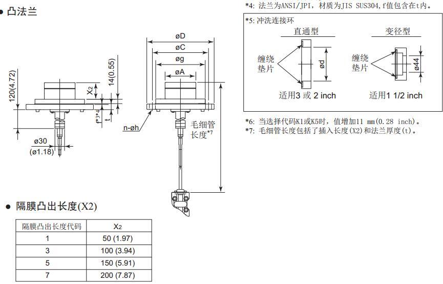 eja438e隔膜密封式压力变送器