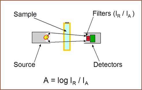 电路 电路图 电子 设计 素材 原理图 492_313