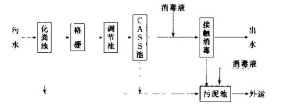 电路 电路图 电子 原理图 576_219