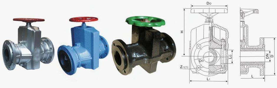 gj41x 铝合金管夹阀又名 铝合金夹管阀或 铝合金胶管阀或 挤压阀等由图片