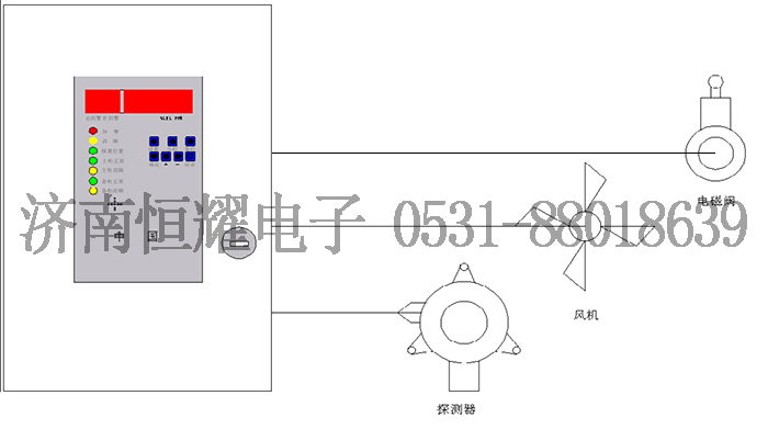 两段无源继电器输出 电源电压 ac220v 通讯距离 ≥1500m 报警声音 &