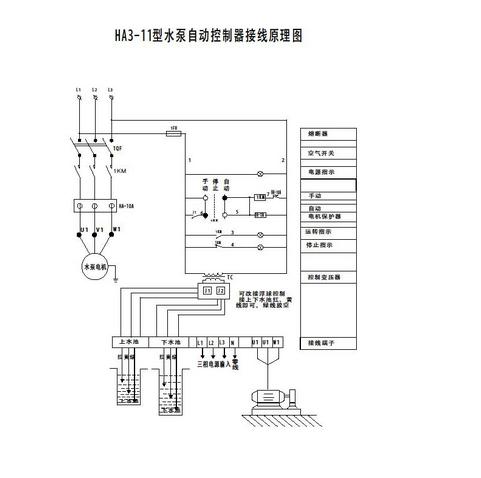 水泵自动控制器  水泵自动控制器专为水泵自动供水而设计,除适用于