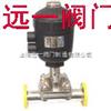 G681F-10P/R/RL卫生级不锈钢气动隔膜阀