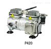 德国WIGGENS P420活塞式无油压力泵